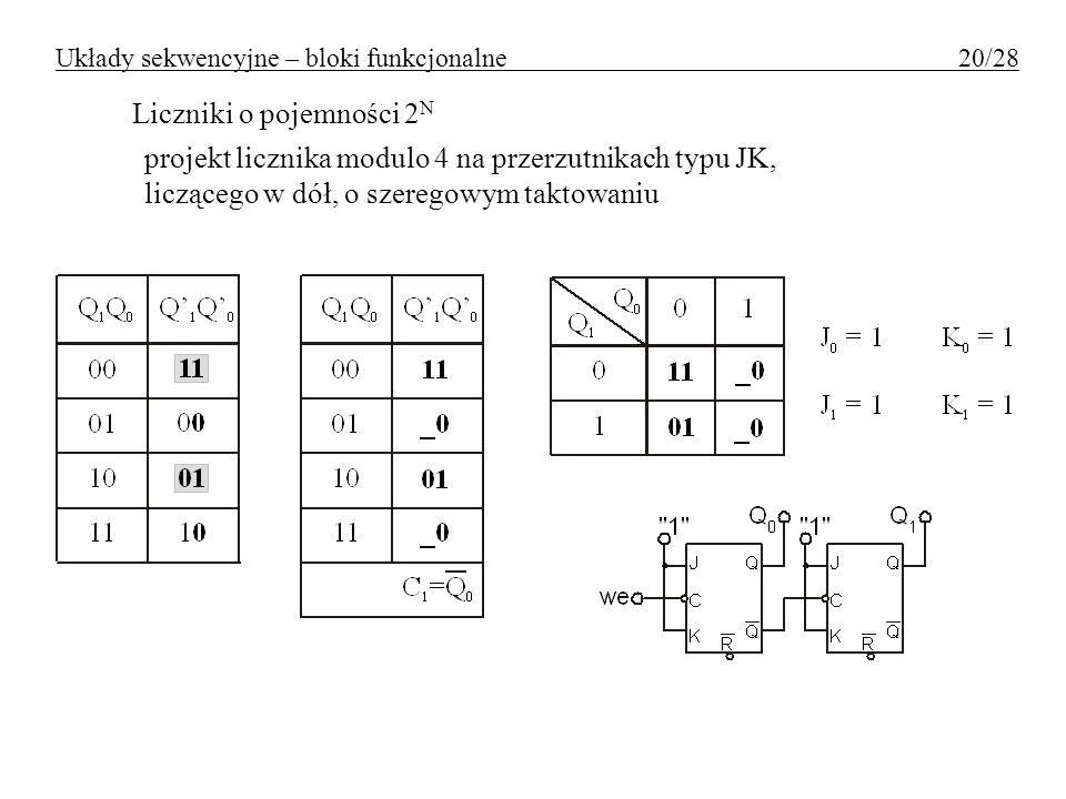 Liczniki o pojemności 2 N projekt licznika modulo 4 na przerzutnikach typu JK, liczącego w dół, o szeregowym taktowaniu Układy sekwencyjne – bloki fun