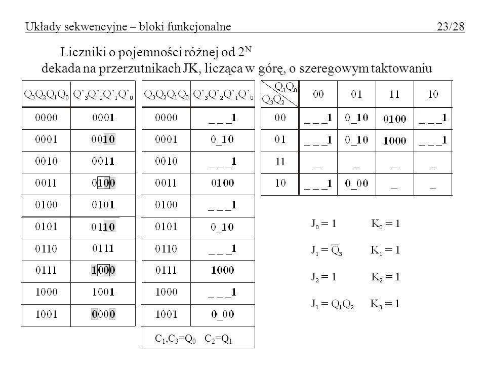 Liczniki o pojemności różnej od 2 N dekada na przerzutnikach JK, licząca w górę, o szeregowym taktowaniu C 1,C 3 =Q 0 C 2 =Q 1 Układy sekwencyjne – bl