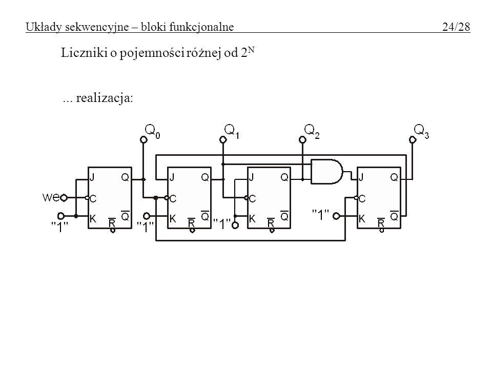 Liczniki o pojemności różnej od 2 N... realizacja: Układy sekwencyjne – bloki funkcjonalne 24/28