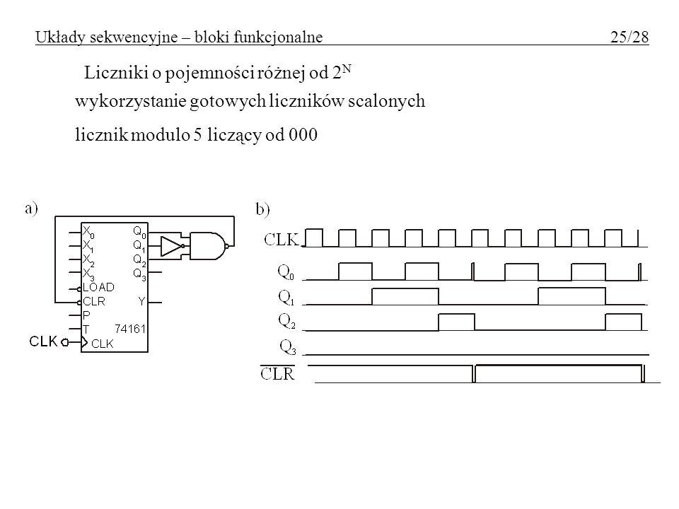 Liczniki o pojemności różnej od 2 N wykorzystanie gotowych liczników scalonych licznik modulo 5 liczący od 000 Układy sekwencyjne – bloki funkcjonalne