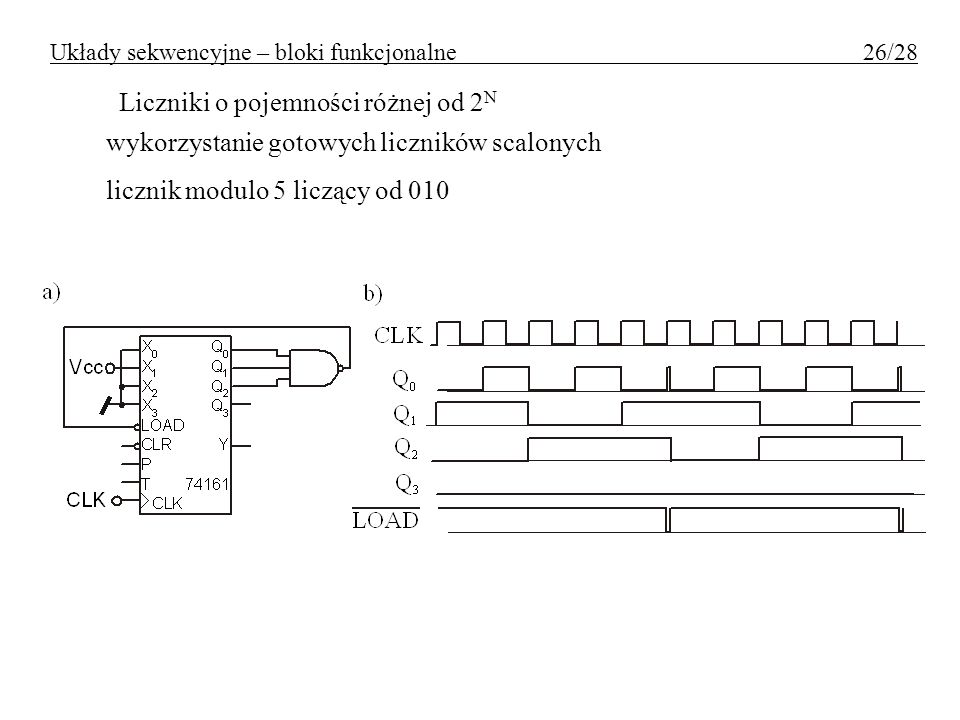 Liczniki o pojemności różnej od 2 N wykorzystanie gotowych liczników scalonych licznik modulo 5 liczący od 010 Układy sekwencyjne – bloki funkcjonalne