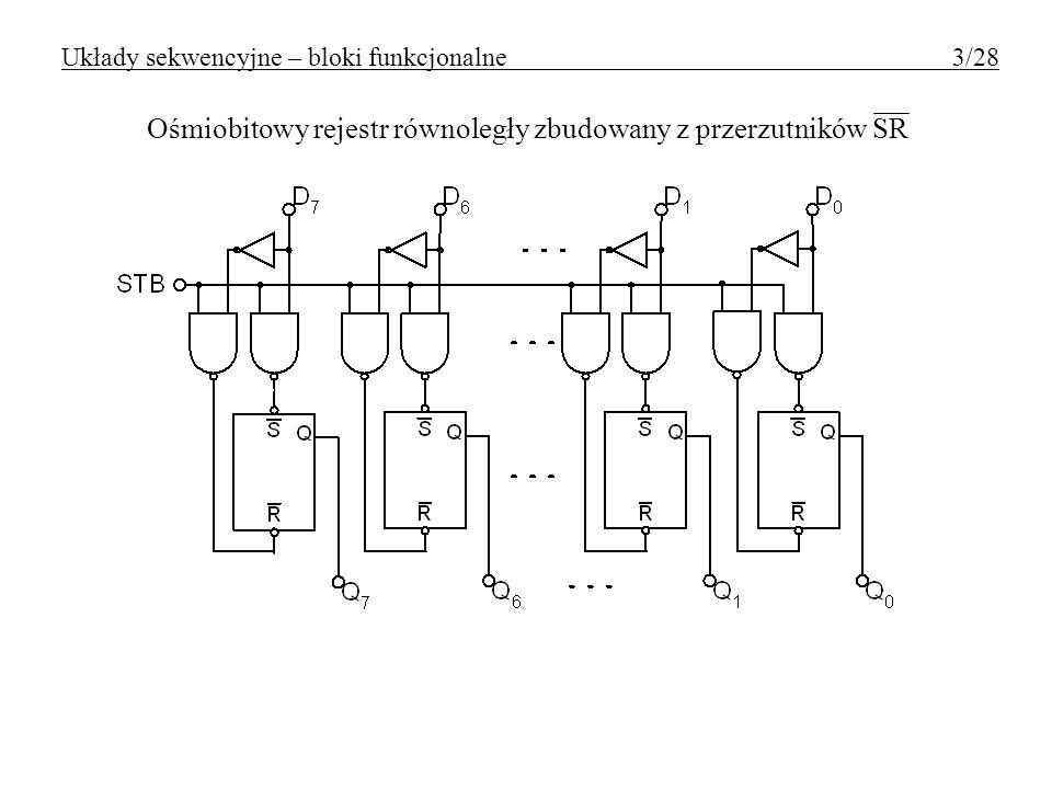Liczniki o pojemności 2 N modulo 16 na przerzutnikach typu D, liczący w górę , z przeniesieniem szeregowym Układy sekwencyjne – bloki funkcjonalne 14/28