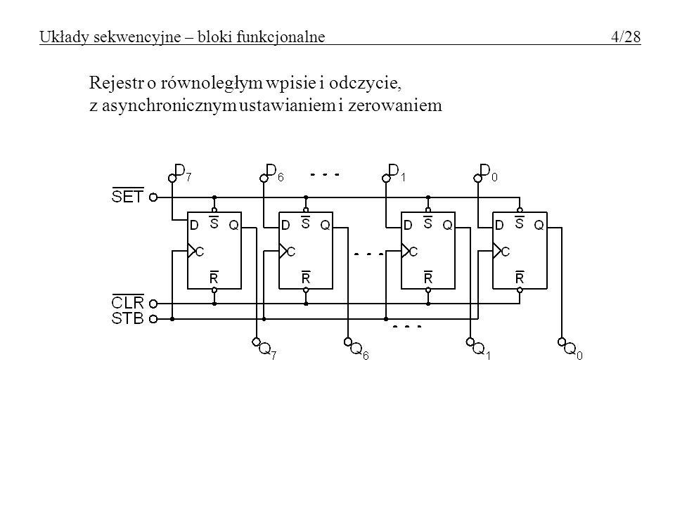 Liczniki o pojemności różnej od 2 N wykorzystanie gotowych liczników scalonych licznik modulo 5 liczący od 000 Układy sekwencyjne – bloki funkcjonalne 25/28