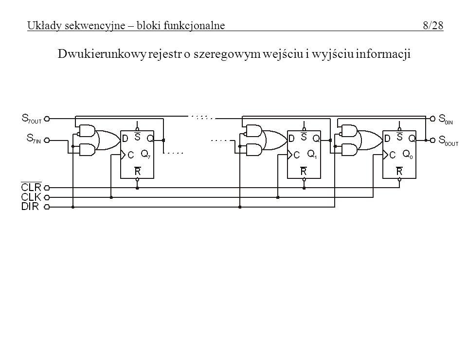 Liczniki o pojemności 2 N projekt licznika modulo 4 na przerzutnikach typu JK, liczącego w górę, o szeregowym taktowaniu Układy sekwencyjne – bloki funkcjonalne 19/28