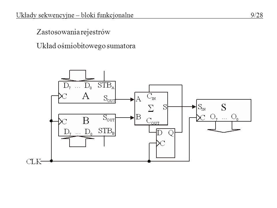 Zastosowania rejestrów Układ ośmiobitowego sumatora Układy sekwencyjne – bloki funkcjonalne 9/28