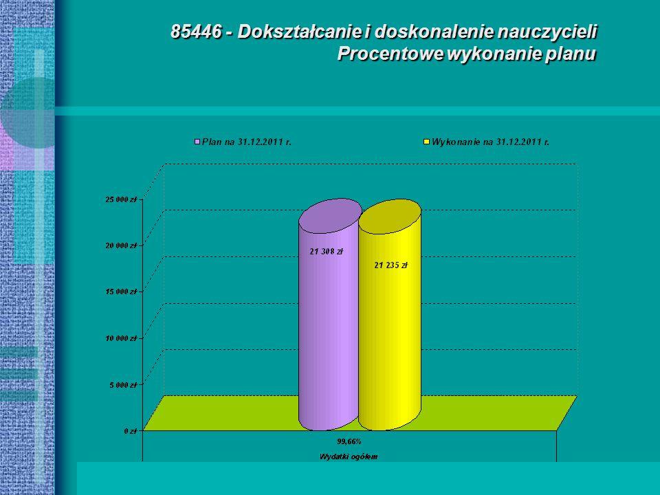 85446 - Dokształcanie i doskonalenie nauczycieli Procentowe wykonanie planu