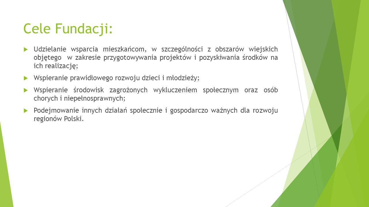 Cele Fundacji: Udzielanie wsparcia mieszkańcom, w szczególności z obszarów wiejskich objętego w zakresie przygotowywania projektów i pozyskiwania środków na ich realizację; Wspieranie prawidłowego rozwoju dzieci i młodzieży; Wspieranie środowisk zagrożonych wykluczeniem społecznym oraz osób chorych i niepełnosprawnych; Podejmowanie innych działań społecznie i gospodarczo ważnych dla rozwoju regionów Polski.