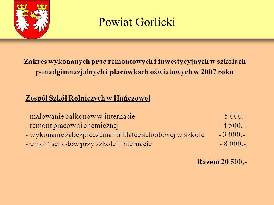 Powiat Gorlicki Zakres wykonanych prac remontowych i inwestycyjnych w szkołach ponadgimnazjalnych i placówkach oświatowych w 2007 roku Zespół Szkół Ro