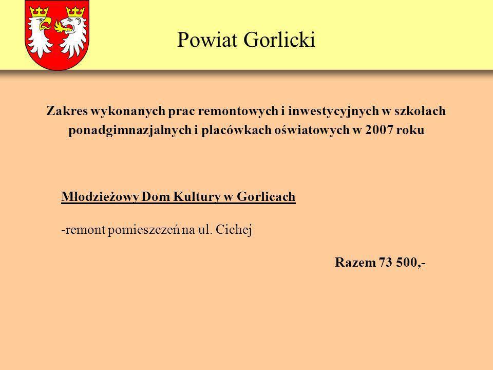 Powiat Gorlicki Młodzieżowy Dom Kultury w Gorlicach -remont pomieszczeń na ul.