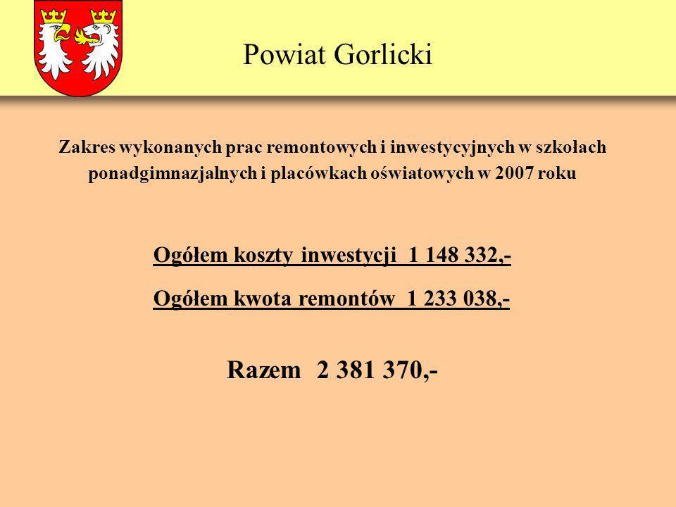 Powiat Gorlicki Ogółem kwota remontów 1 233 038,- Zakres wykonanych prac remontowych i inwestycyjnych w szkołach ponadgimnazjalnych i placówkach oświatowych w 2007 roku Ogółem koszty inwestycji 1 148 332,- Razem 2 381 370,-