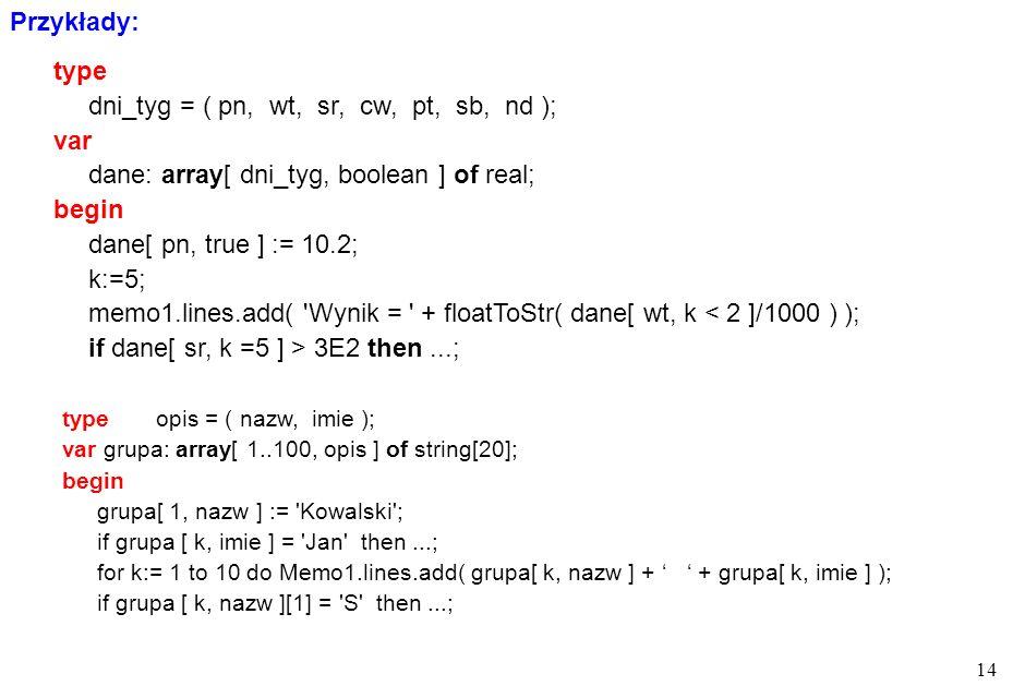14 type dni_tyg = ( pn, wt, sr, cw, pt, sb, nd ); var dane: array[ dni_tyg, boolean ] of real; begin dane[ pn, true ] := 10.2; k:=5; memo1.lines.add( Wynik = + floatToStr( dane[ wt, k < 2 ]/1000 ) ); if dane[ sr, k =5 ] > 3E2 then...; typeopis = ( nazw, imie ); var grupa: array[ 1..100, opis ] of string[20]; begin grupa[ 1, nazw ] := Kowalski ; if grupa [ k, imie ] = Jan then...; for k:= 1 to 10 do Memo1.lines.add( grupa[ k, nazw ] + + grupa[ k, imie ] ); if grupa [ k, nazw ][1] = S then...; Przykłady: