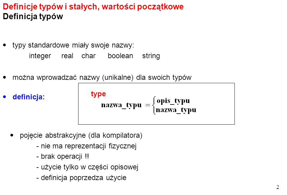 3 np.: type dni_tyg = ( pn, wt, sr, czw, pt, sob, ndz); napis = string[ 20 ]; calkowite = integer; zakres= 1..100; var dzien, dn: dni_tyg; nazwisko, imie: napis; i, j, k: calkowite; n: zakres; St.