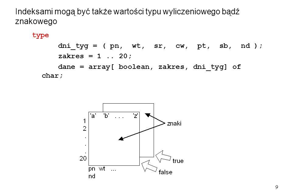 10 uwagi: wymiar, rozmiar tablica 1, 2, 3 - wymiarowa rozmiar 20 wierszy na 30 kolumn ( 20 x 30) rozmiar statyczny - wyrażony typem indeksów nie mogą być wyrażenia np.: var n: integer; tab: array[ 1..10, 1..