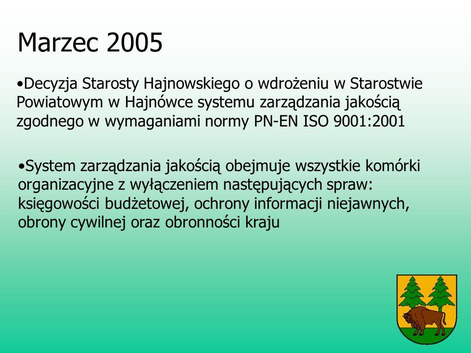 Decyzja Starosty Hajnowskiego o wdrożeniu w Starostwie Powiatowym w Hajnówce systemu zarządzania jakością zgodnego w wymaganiami normy PN-EN ISO 9001:2001 System zarządzania jakością obejmuje wszystkie komórki organizacyjne z wyłączeniem następujących spraw: księgowości budżetowej, ochrony informacji niejawnych, obrony cywilnej oraz obronności kraju Marzec 2005