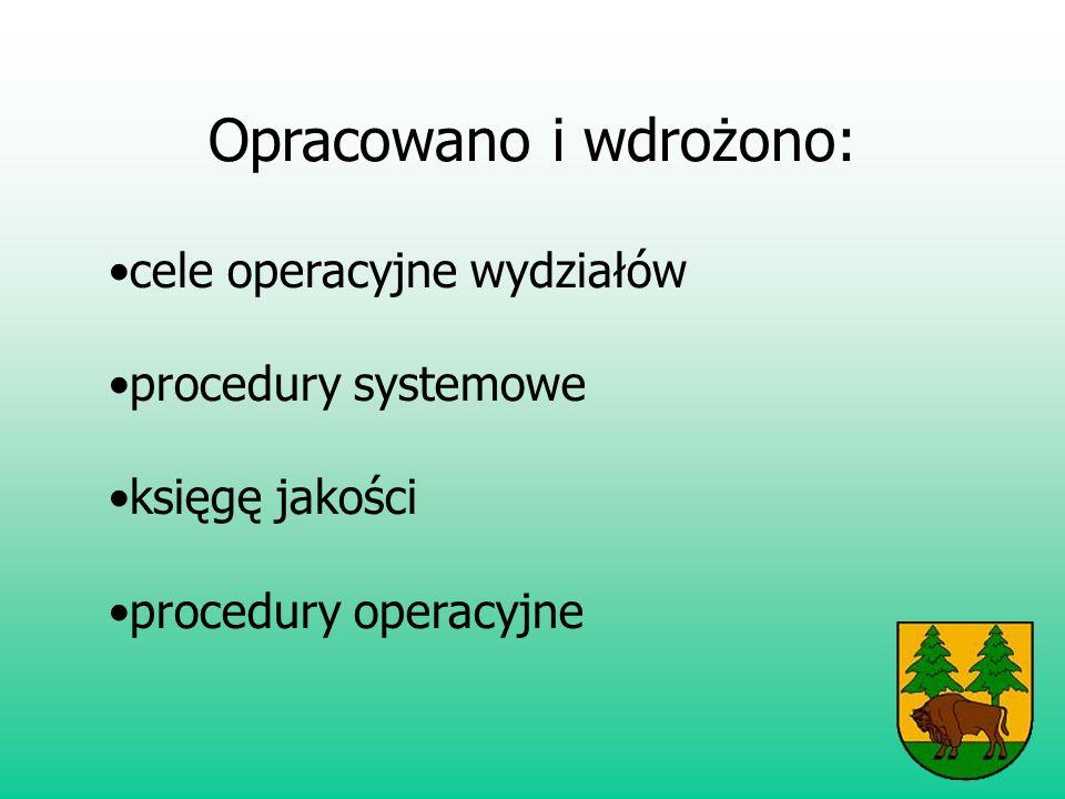 cele operacyjne wydziałów procedury systemowe księgę jakości procedury operacyjne Opracowano i wdrożono: