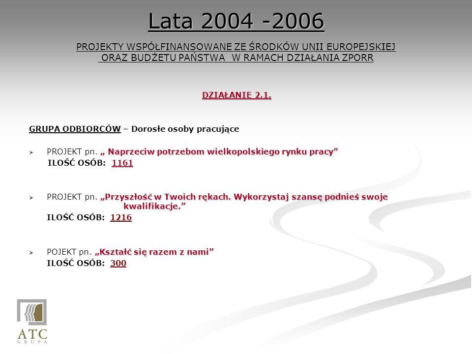 Lata 2004 -2006 PROJEKTY WSPÓŁFINANSOWANE ZE ŚRODKÓW UNII EUROPEJSKIEJ ORAZ BUDŻETU PAŃSTWA W RAMACH DZIAŁANIA ZPORR DZIAŁANIE 2.1.