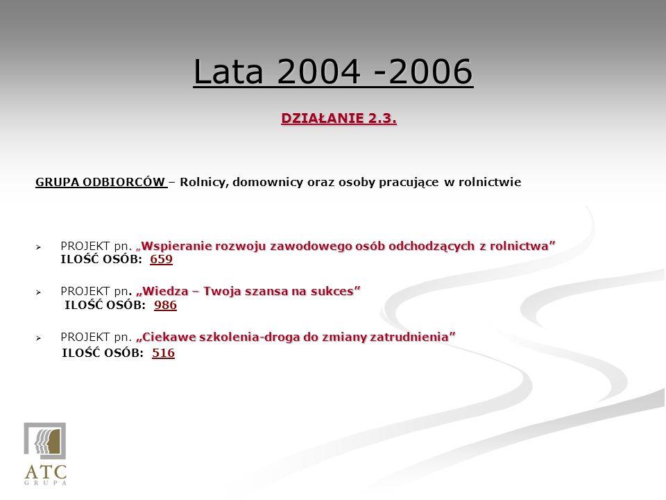 Lata 2004 -2006 DZIAŁANIE 2.3.