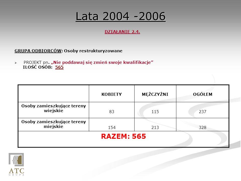 Lata 2004 -2006 DZIAŁANIE 2.4.GRUPA ODBIORCÓW: Osoby restrukturyzowane PROJEKT pn.