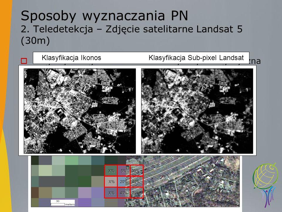 Sposoby wyznaczania PN 2. Teledetekcja – Zdjęcie satelitarne Landsat 5 (30m) Regresja – Ogólne Modele Liniowe, krzywa logistyczna Zależność %PN od ref