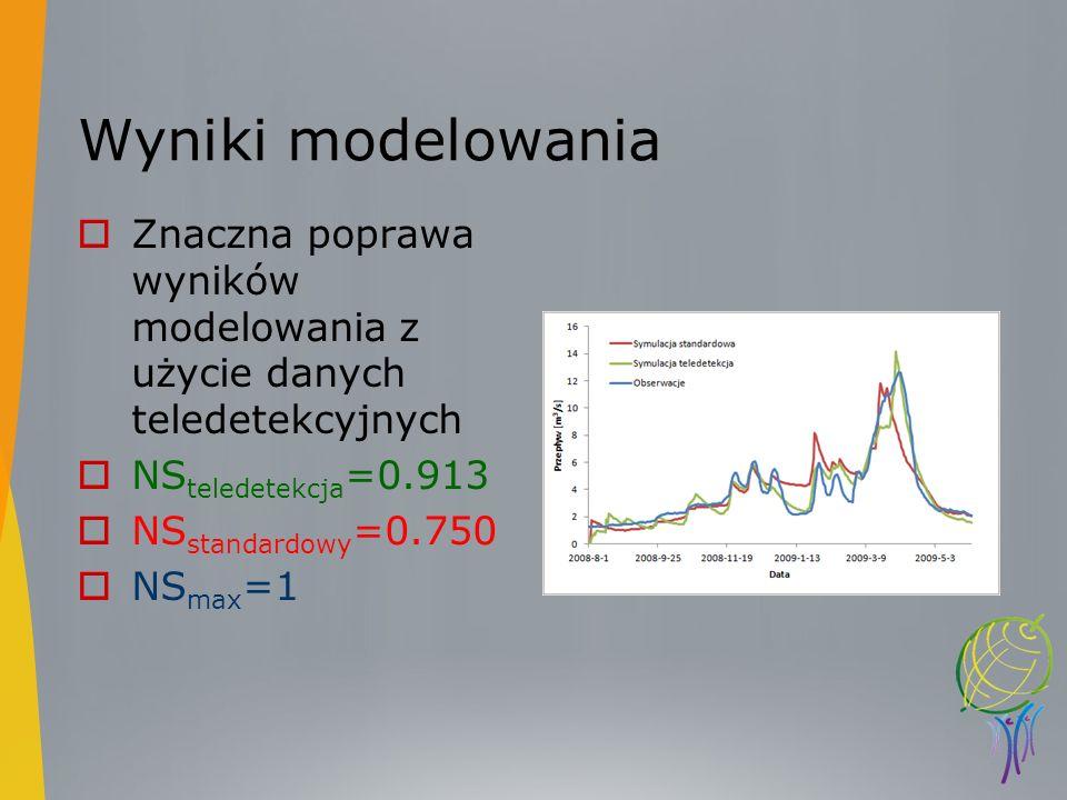 Wyniki modelowania Znaczna poprawa wyników modelowania z użycie danych teledetekcyjnych NS teledetekcja =0.913 NS standardowy =0.750 NS max =1