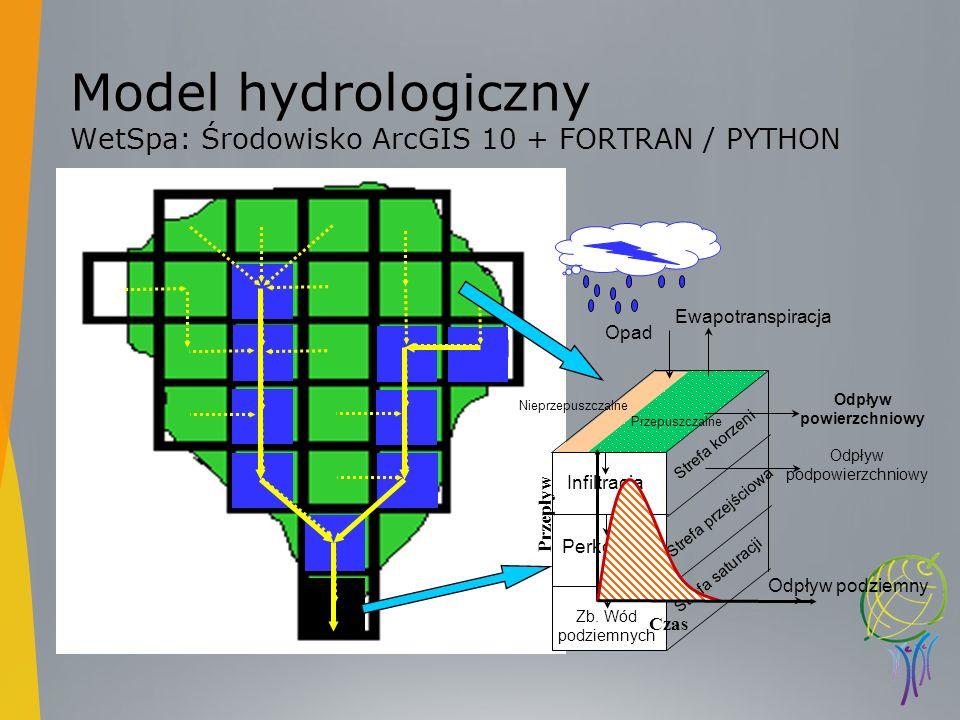 Model hydrologiczny WetSpa: Środowisko ArcGIS 10 + FORTRAN / PYTHON Odpływ podziemny Odpływ powierzchniowy Odpływ podpowierzchniowy Strefa przejściowa