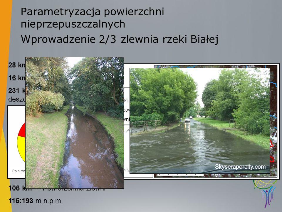 Parametryzacja powierzchni nieprzepuszczalnych Wprowadzenie 2/3 zlewnia rzeki Białej 28 km – Rzeka Biała 16 km – Dopływy 231 km – Kanalizacja deszczow