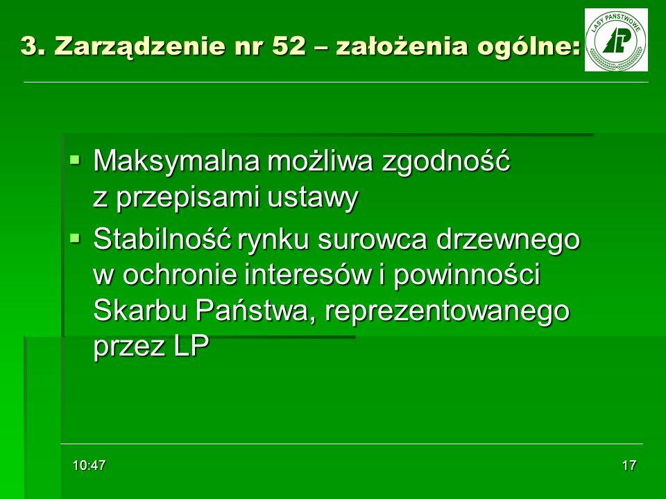 10:48 17 3. Zarządzenie nr 52 – założenia ogólne: Maksymalna możliwa zgodność z przepisami ustawy Maksymalna możliwa zgodność z przepisami ustawy Stab