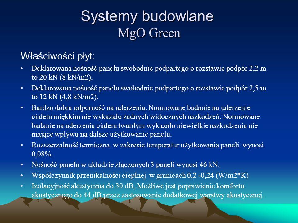Systemy budowlane MgO Green Właściwości płyt: Deklarowana nośność panelu swobodnie podpartego o rozstawie podpór 2,2 m to 20 kN (8 kN/m2). Deklarowana