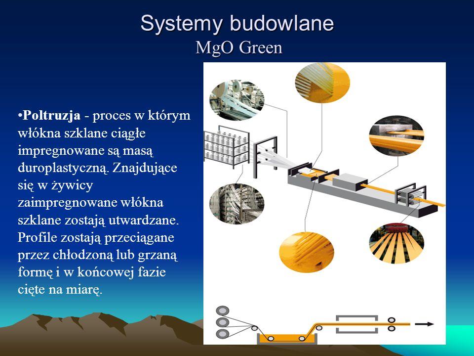 Systemy budowlane MgO Green Poltruzja - proces w którym włókna szklane ciągłe impregnowane są masą duroplastyczną. Znajdujące się w żywicy zaimpregnow