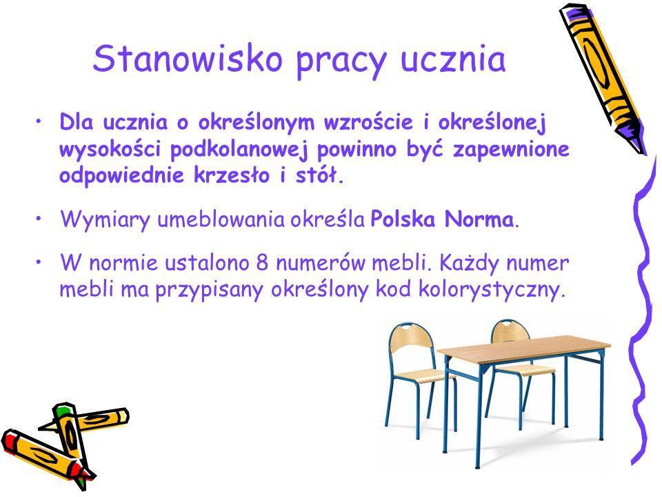 PN-EN 1729-1:2007 Meble. Krzesła i stoły dla instytucji edukacyjnych. Część 1: Wymiary funkcjonalne