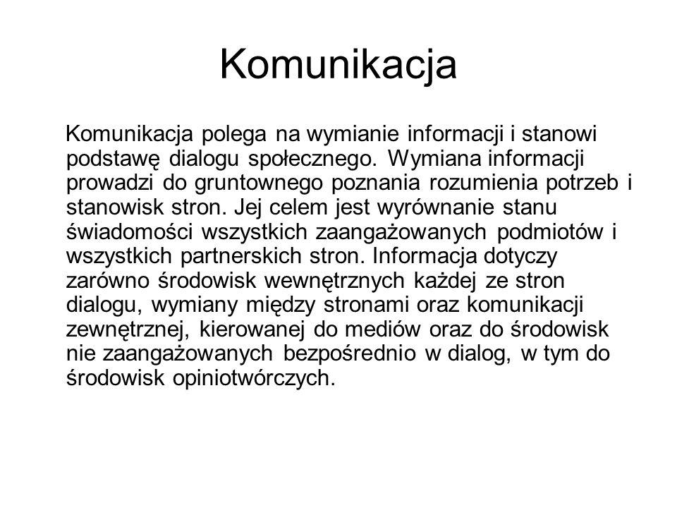 Komunikacja Komunikacja polega na wymianie informacji i stanowi podstawę dialogu społecznego.
