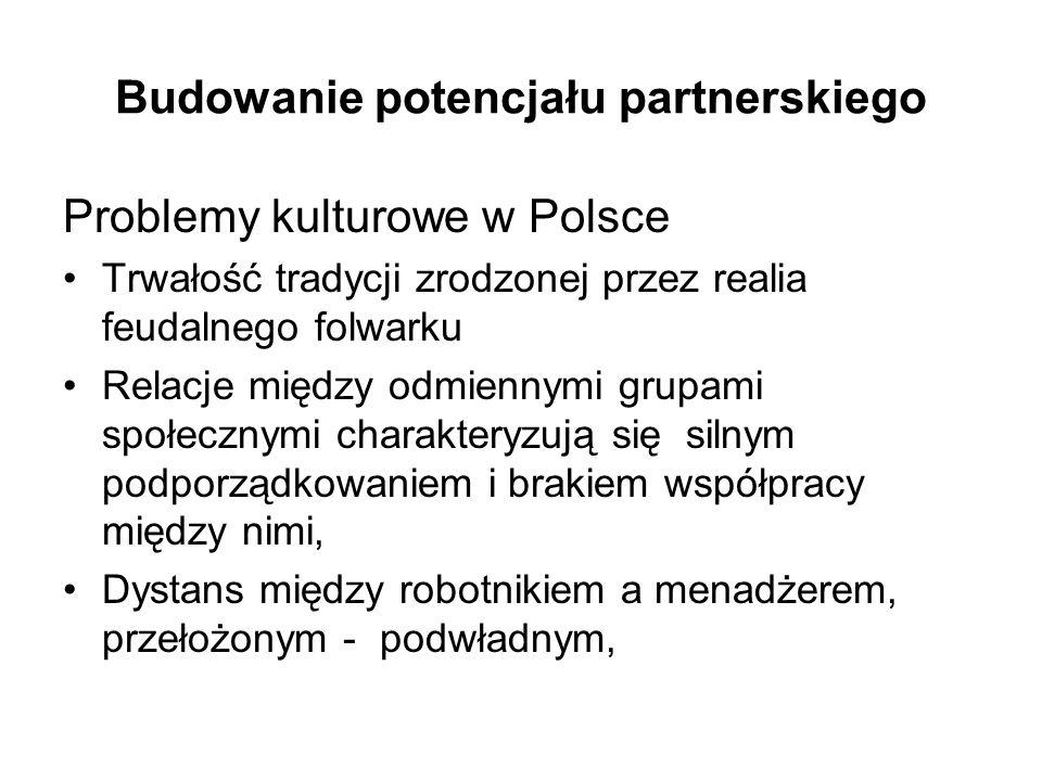 Budowanie potencjału partnerskiego Problemy kulturowe w Polsce Trwałość tradycji zrodzonej przez realia feudalnego folwarku Relacje między odmiennymi grupami społecznymi charakteryzują się silnym podporządkowaniem i brakiem współpracy między nimi, Dystans między robotnikiem a menadżerem, przełożonym - podwładnym,