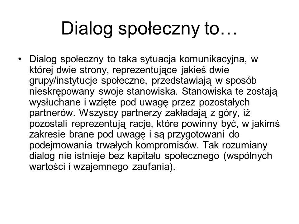 Dialog społeczny to… Dialog społeczny to taka sytuacja komunikacyjna, w której dwie strony, reprezentujące jakieś dwie grupy/instytucje społeczne, przedstawiają w sposób nieskrępowany swoje stanowiska.