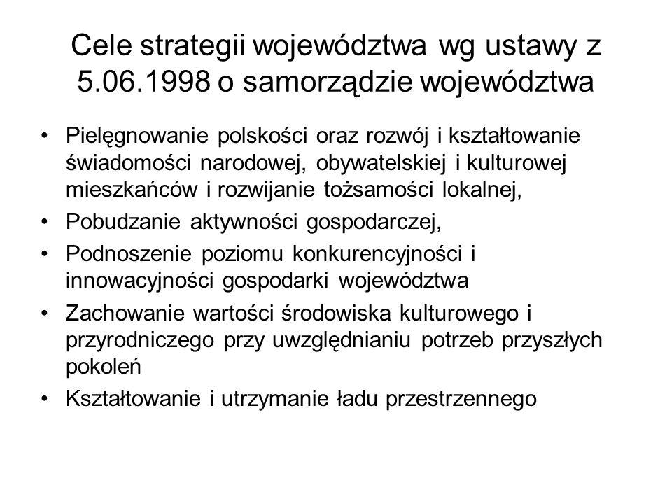Cele strategii województwa wg ustawy z 5.06.1998 o samorządzie województwa Pielęgnowanie polskości oraz rozwój i kształtowanie świadomości narodowej, obywatelskiej i kulturowej mieszkańców i rozwijanie tożsamości lokalnej, Pobudzanie aktywności gospodarczej, Podnoszenie poziomu konkurencyjności i innowacyjności gospodarki województwa Zachowanie wartości środowiska kulturowego i przyrodniczego przy uwzględnianiu potrzeb przyszłych pokoleń Kształtowanie i utrzymanie ładu przestrzennego