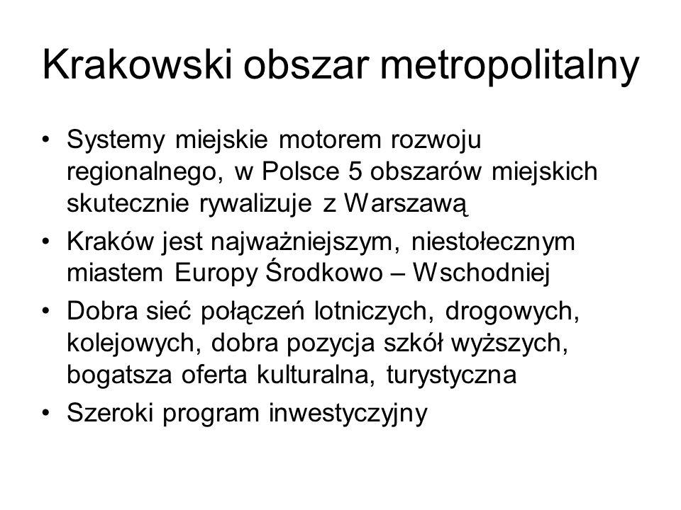 Krakowski obszar metropolitalny Systemy miejskie motorem rozwoju regionalnego, w Polsce 5 obszarów miejskich skutecznie rywalizuje z Warszawą Kraków jest najważniejszym, niestołecznym miastem Europy Środkowo – Wschodniej Dobra sieć połączeń lotniczych, drogowych, kolejowych, dobra pozycja szkół wyższych, bogatsza oferta kulturalna, turystyczna Szeroki program inwestyczyjny
