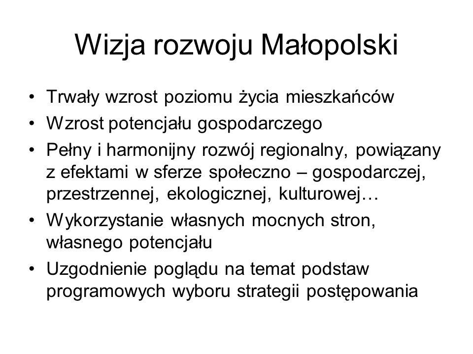 Wizja rozwoju Małopolski Trwały wzrost poziomu życia mieszkańców Wzrost potencjału gospodarczego Pełny i harmonijny rozwój regionalny, powiązany z efektami w sferze społeczno – gospodarczej, przestrzennej, ekologicznej, kulturowej… Wykorzystanie własnych mocnych stron, własnego potencjału Uzgodnienie poglądu na temat podstaw programowych wyboru strategii postępowania