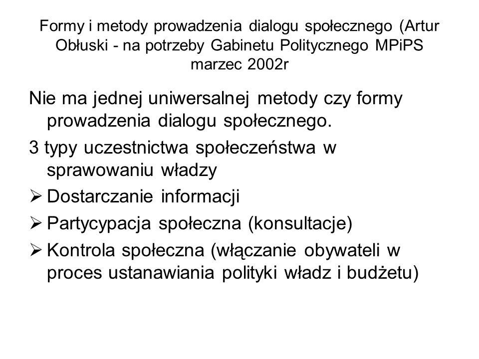 Formy i metody prowadzenia dialogu społecznego (Artur Obłuski - na potrzeby Gabinetu Politycznego MPiPS marzec 2002r Nie ma jednej uniwersalnej metody czy formy prowadzenia dialogu społecznego.
