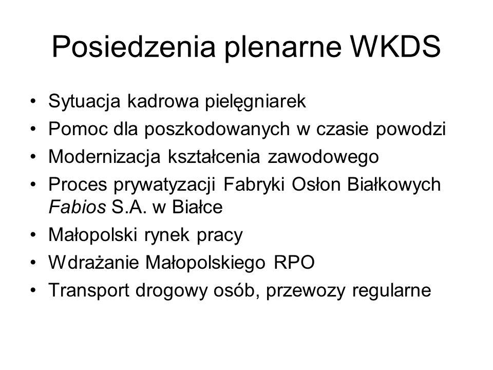 Posiedzenia plenarne WKDS Sytuacja kadrowa pielęgniarek Pomoc dla poszkodowanych w czasie powodzi Modernizacja kształcenia zawodowego Proces prywatyzacji Fabryki Osłon Białkowych Fabios S.A.