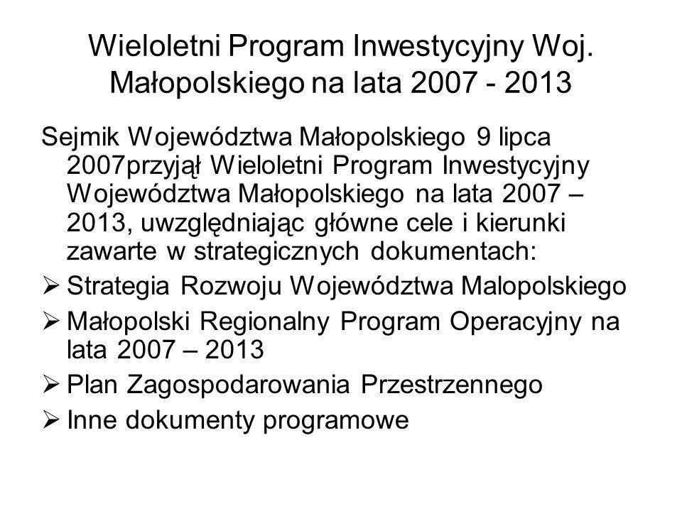 Wieloletni Program Inwestycyjny Woj.