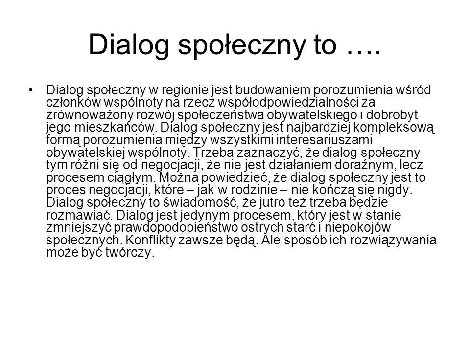 Dialog społeczny to ….