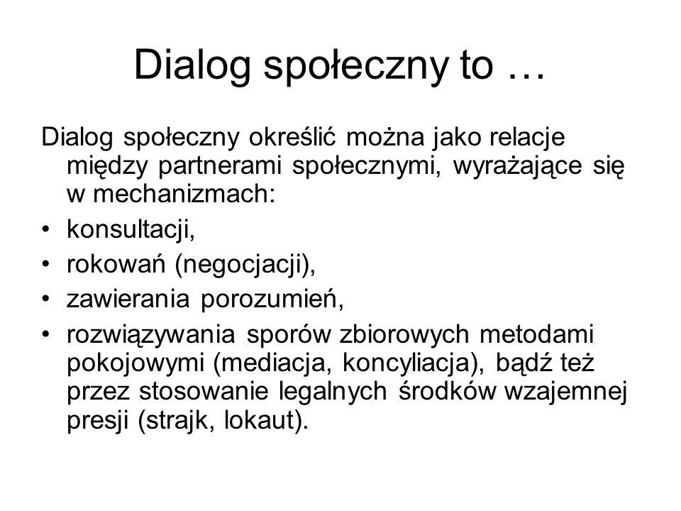 Dialog społeczny to … Dialog społeczny określić można jako relacje między partnerami społecznymi, wyrażające się w mechanizmach: konsultacji, rokowań (negocjacji), zawierania porozumień, rozwiązywania sporów zbiorowych metodami pokojowymi (mediacja, koncyliacja), bądź też przez stosowanie legalnych środków wzajemnej presji (strajk, lokaut).
