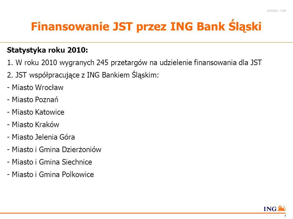 Do not put content in the brand signature area 24/02/2014 10:59 Finansowanie inwestycji JST Alternatywy dla zaciągania kredytów przez JST Wojciech Lud