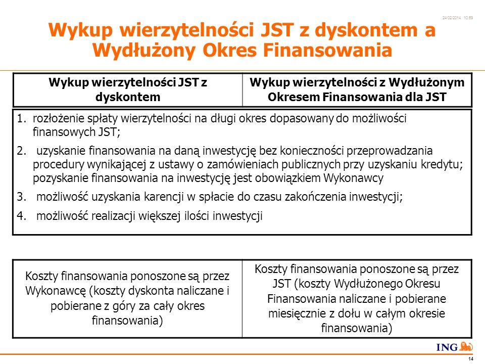 Do not put content in the Brand Signature area 24/02/2014 10:59 13 Wykup wierzytelności z Wydłużonym Okresem Finansowania dla JST – zapisy w SIWZ Zamawiający oczekuje, iż wybrany Wykonawca: - wykona na podstawie otrzymanej od Zamawiającego dokumentacji projektowej roboty budowlane w zakresie (…) oraz uzyska Decyzję pozwolenia na użytkowanie tego budynku, - zapewni finansowanie inwestycji przez wykup przez bank wierzytelności Wykonawcy z tytułu wykonania robót budowlanych objętych przedmiotem zamówienia; w celu wykonania tej części zamówienia Wykonawca wskaże w ofercie nabywcę wierzytelności, a następnie doprowadzi do zawarcia pomiędzy Wykonawcą a bankiem finansującym umowy wykupu wierzytelności wynikającej z wystawionej przez Wykonawcę Faktury końcowej VAT za wykonane przez Wykonawcę roboty budowlane, według zasad określonych w SIWZ.