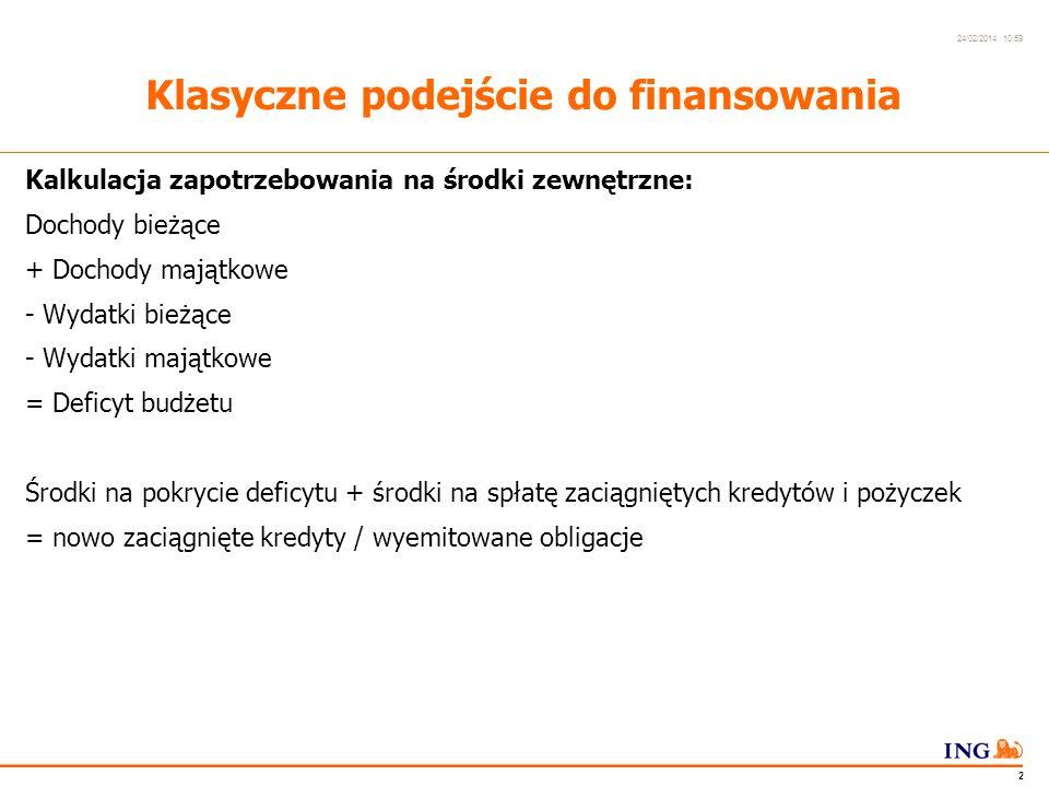 Do not put content in the Brand Signature area 24/02/2014 10:59 1 Finansowanie JST przez ING Bank Śląski Statystyka roku 2010: 1.