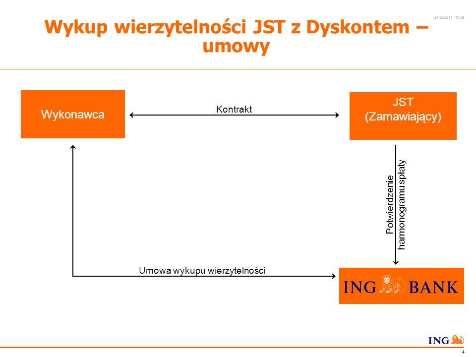 Do not put content in the Brand Signature area 24/02/2014 10:59 3 Wykup wierzytelności Usługa finansowa umożliwiająca: zamianę na gotówkę wierzytelnoś