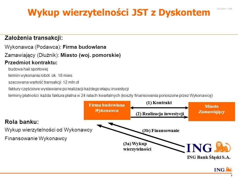 Do not put content in the Brand Signature area 24/02/2014 10:59 5 Wykup wierzytelności JST z Dyskontem – schemat transakcji 1. Realizacja etapu inwest