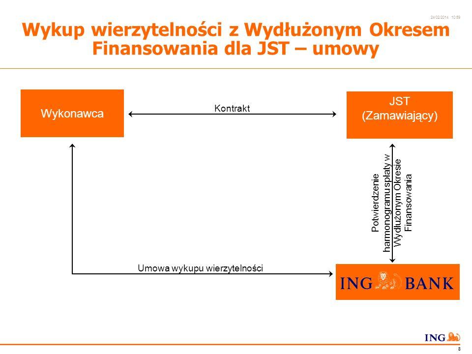 Do not put content in the Brand Signature area 24/02/2014 10:59 7 Wykup wierzytelności JST – zapisy w SIWZ Gmina …………, reprezentowana przez …………………………