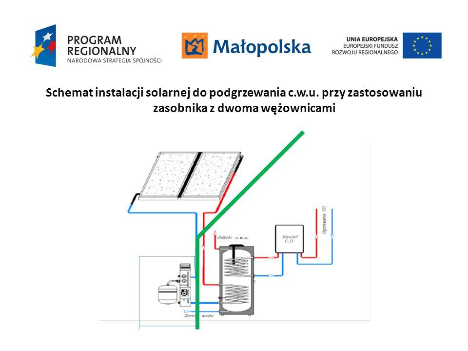 Schemat instalacji solarnej do podgrzewania c.w.u. przy zastosowaniu zasobnika z dwoma wężownicami