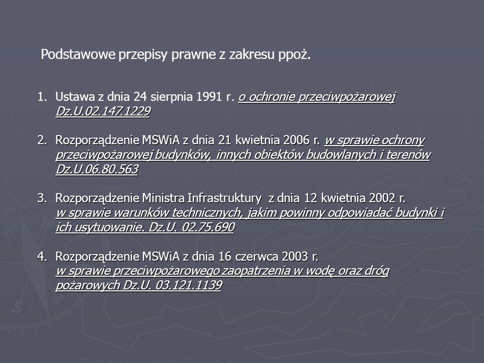 Podstawowe przepisy prawne z zakresu ppoż. o ochronie przeciwpożarowej Dz.U.02.147.1229 1.Ustawa z dnia 24 sierpnia 1991 r. o ochronie przeciwpożarowe