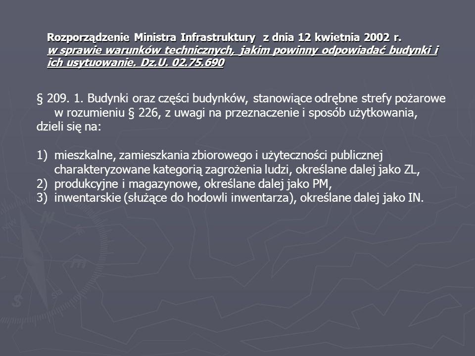 Rozporządzenie Ministra Infrastruktury z dnia 12 kwietnia 2002 r. w sprawie warunków technicznych, jakim powinny odpowiadać budynki i ich usytuowanie.